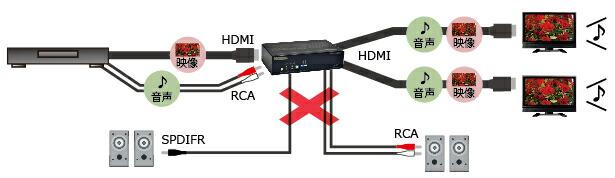 EMSP-4K102 オーディオDVI mode設定