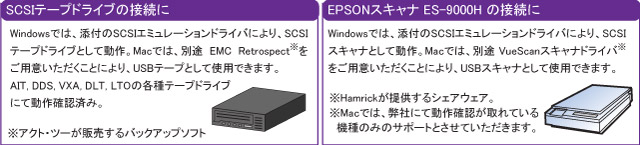 テープを接続(Windowsでは添付のエミュレーションドライバによりSCSIテープとして使用可能。Macでは、別途 EMC Retrospectを用意いただくことにより、USBテープとして使用可能。AIT、DDS、VXA、DLT、LTOの各種テープドライブにて動作確認済み。)/スキャナを接続(Windowsでは添付のエミュレーションドライバによりSCSIスキャナとして使用可能。Macでは、別途 VeuScanスキャナドライバを用意いただくことにより、USBスキャナとして使用可能。)