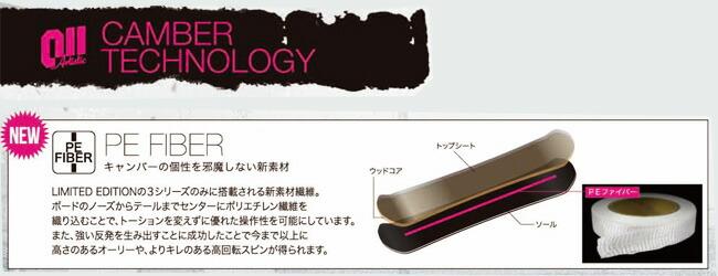 LIMITED テクノロジー
