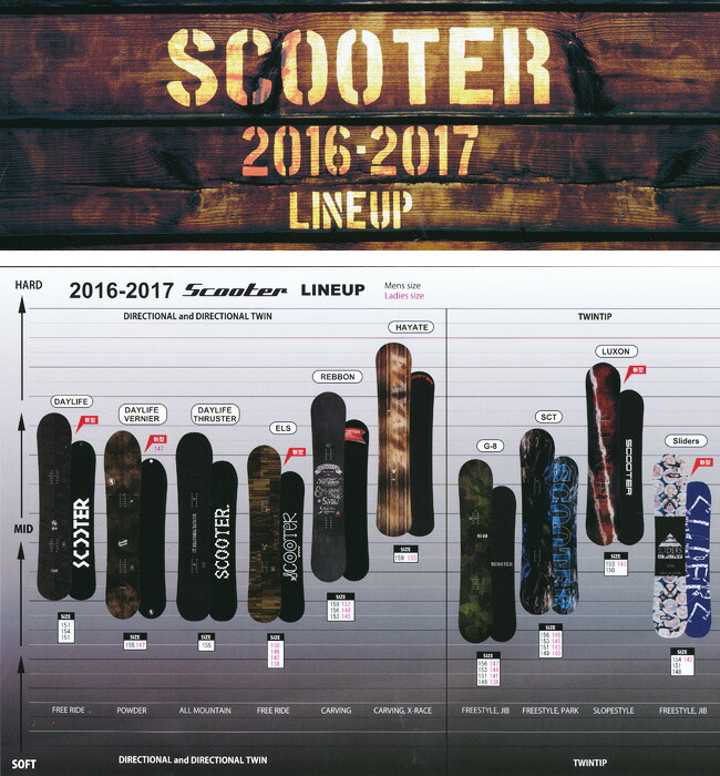 SCOOTER 16-17