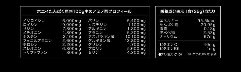 高タンパク質、低乳糖、低脂肪のビーレジェンドWPI -beLEGEND WPI- 地中海レモン風味