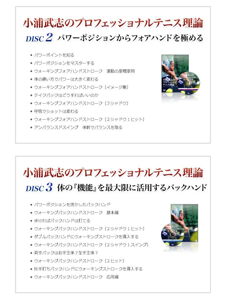 DISC2「小浦武志のプロフェッショナルテニス理論」パワーポジションからフォアハンドを極める