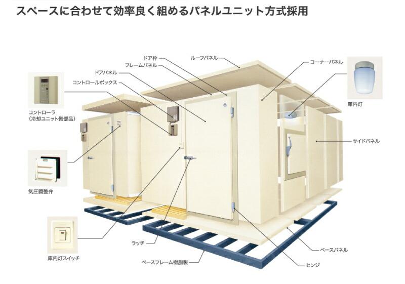 ホシザキ プレハブ冷蔵庫2