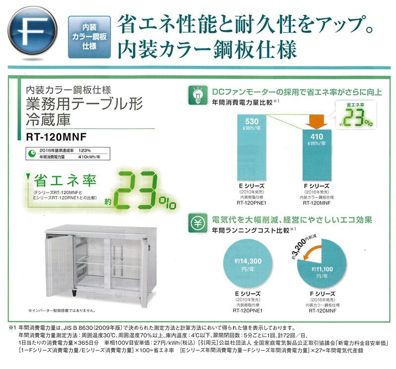 ホシザキテーブル型冷蔵庫Fシリーズ