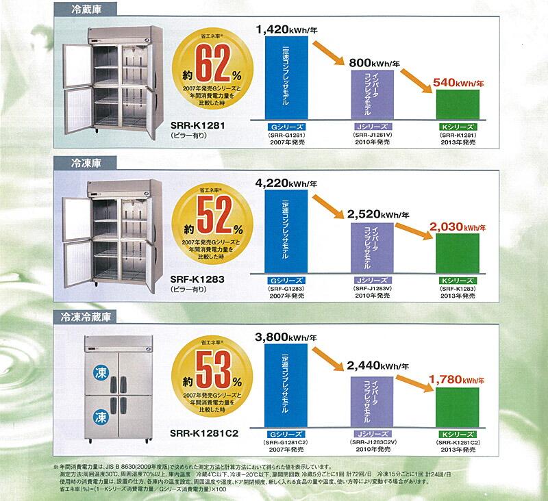 パナソニック 業務用冷凍庫 JAシリーズ