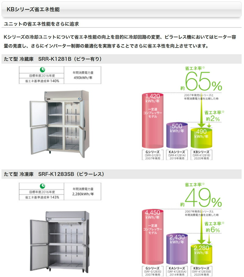 パナソニック 業務用冷蔵庫 KBシリーズ
