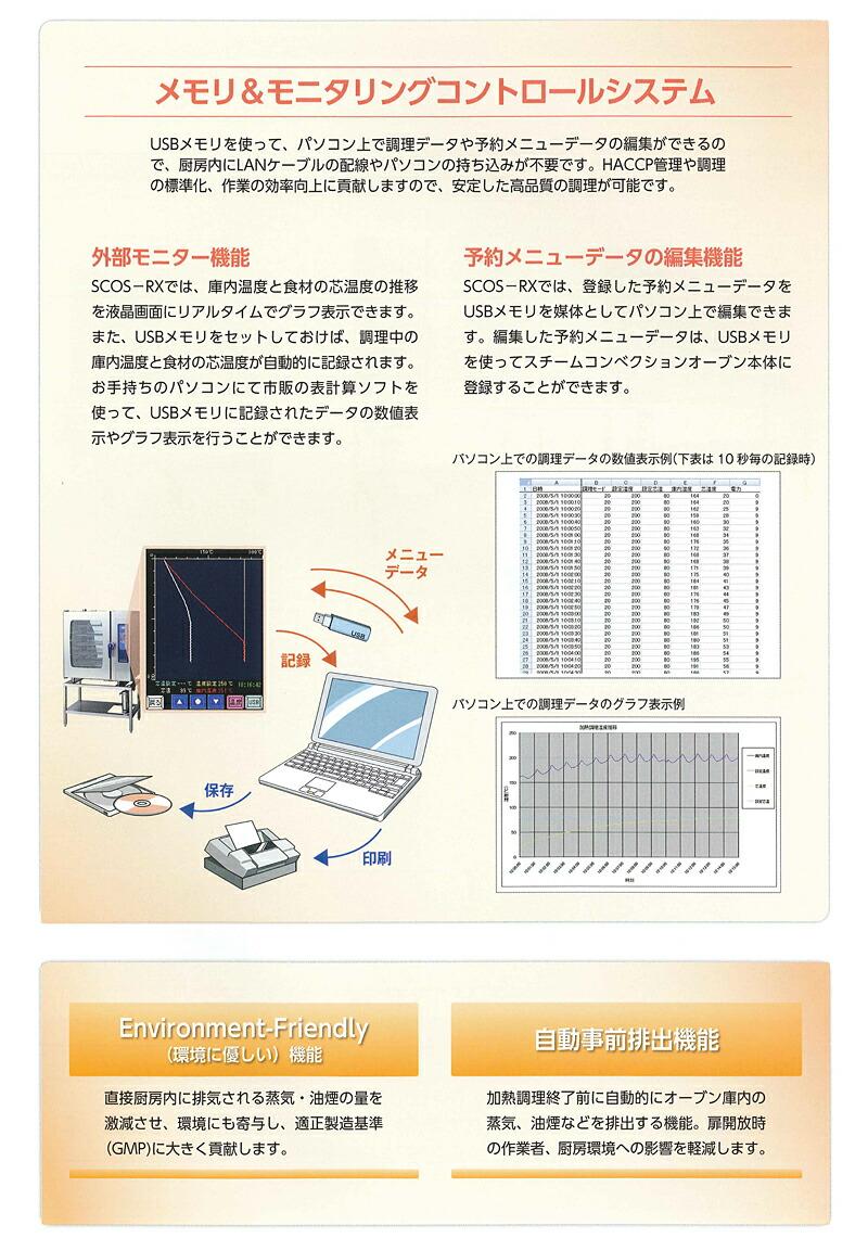 メモリ&モニタリングコントロールシステム