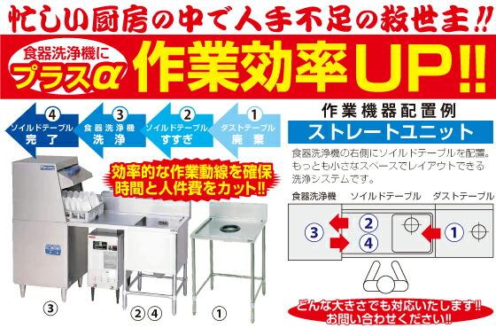 ユニット用作業機器説明2