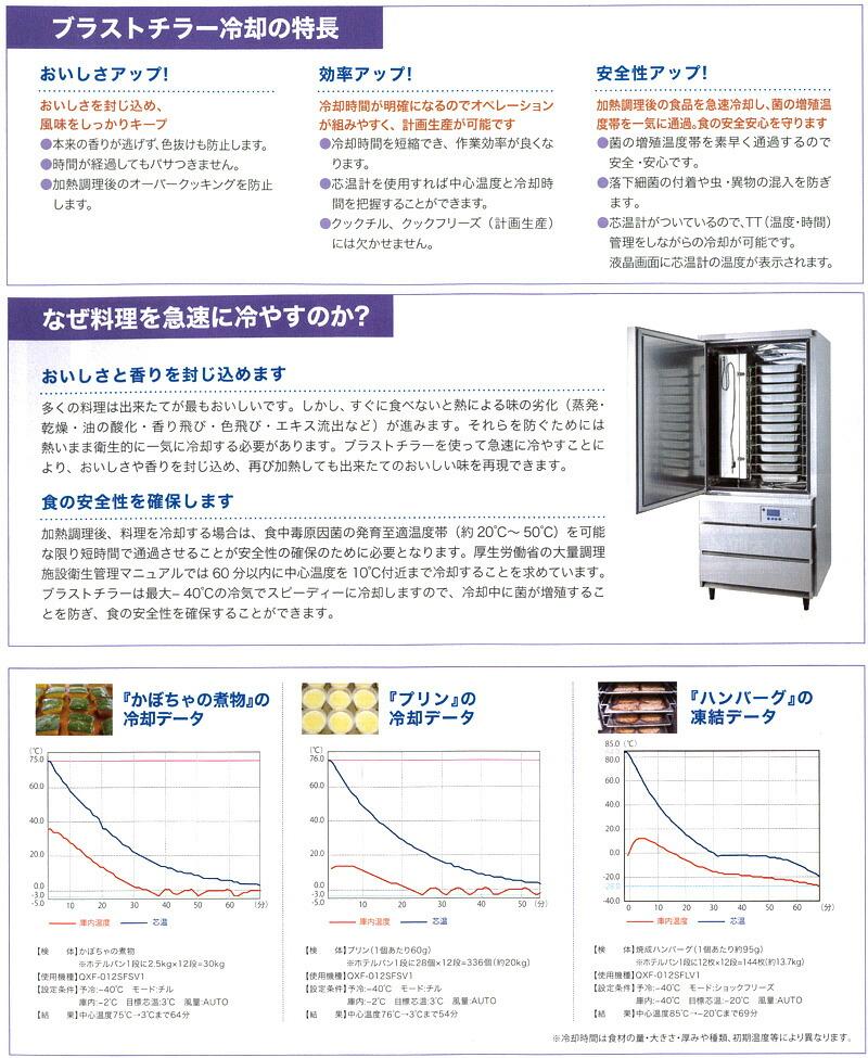 ブラストチラー冷却の特長
