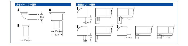 大穂製作所(OHO)  冷蔵ショーケース 詳細3