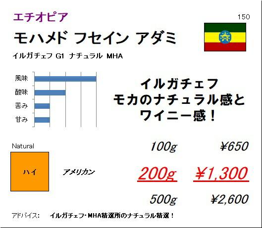 エチオピア モハメド フセイン アダミ