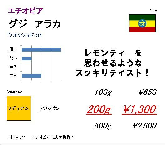 エチオピア グジ アラカ ウォッシュド G1