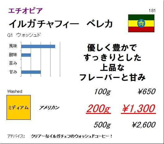 エチオピア イルガチャフィー ベレカ G1 ウォッシュド