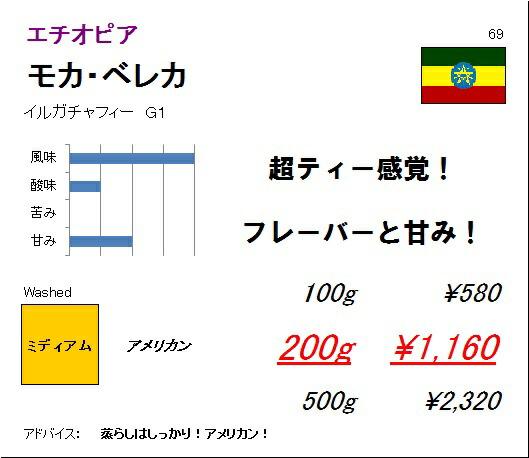 エチオピア モカ・イルガチャフィー ベレカ G1