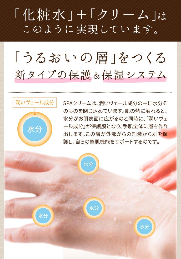 化粧水+クリーム 保湿
