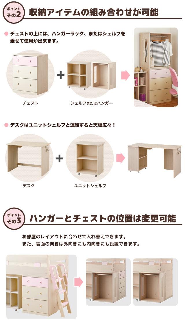 ポイント2〜3