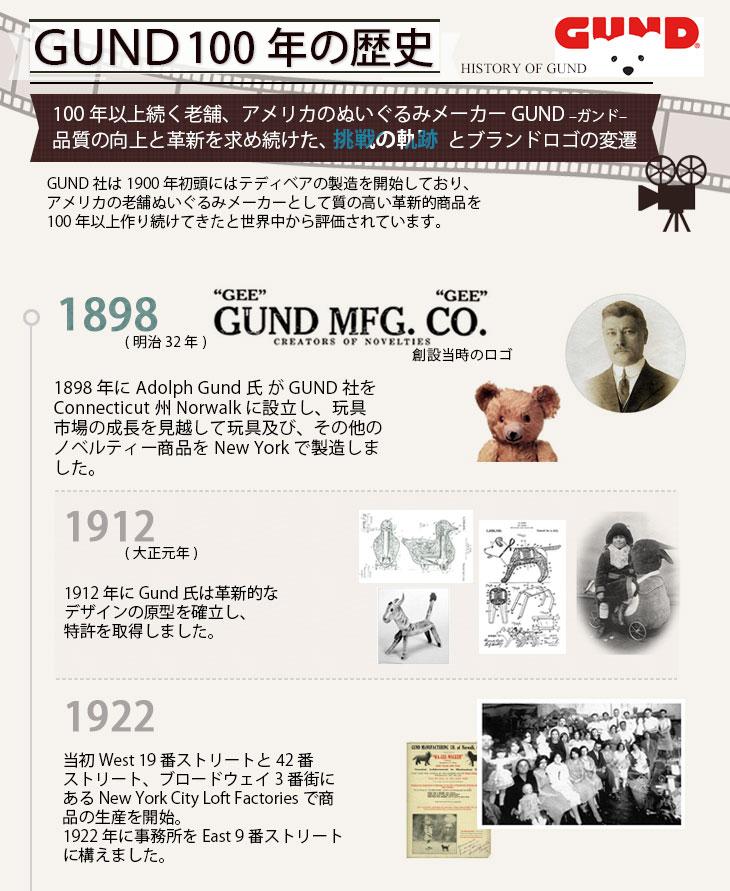 gundヒストリーページ01