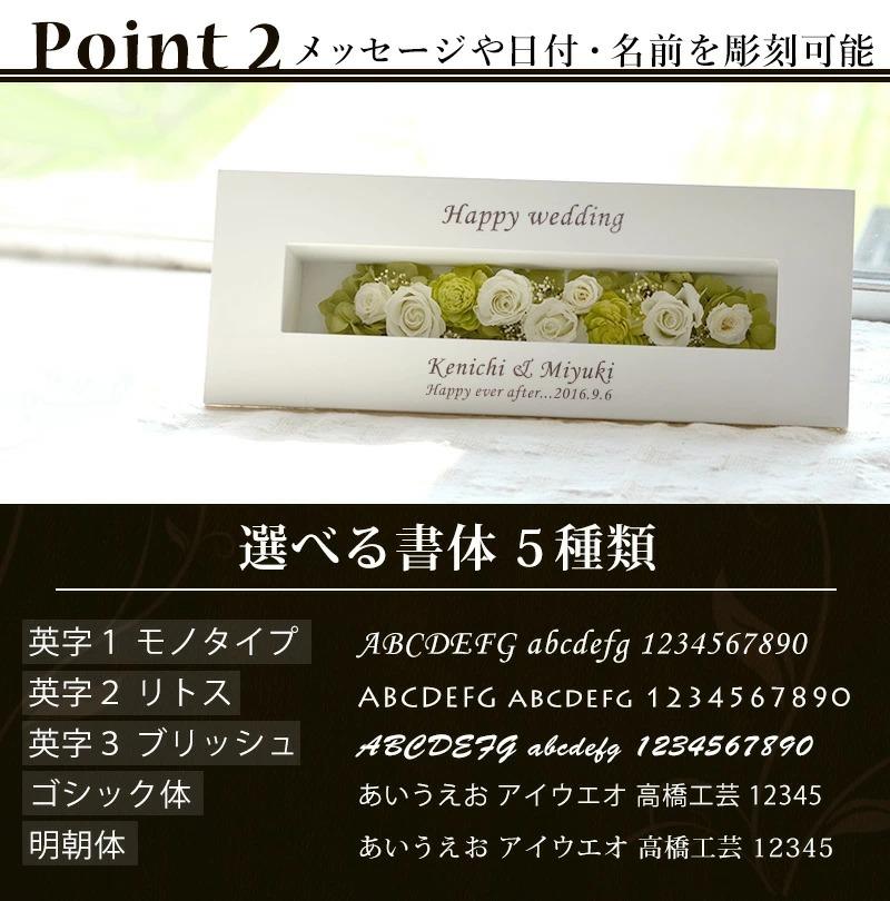 選べる書体が5種類。英字3パターン、日本語2パターン