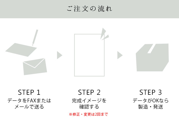 3ステップで簡単に注文が完了します