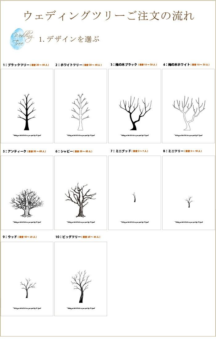 ウェディングツリーの注文方法を説明 選べるデザインの画像