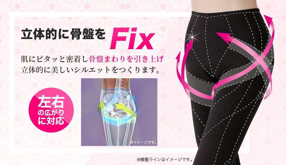 立体的に骨盤をFix