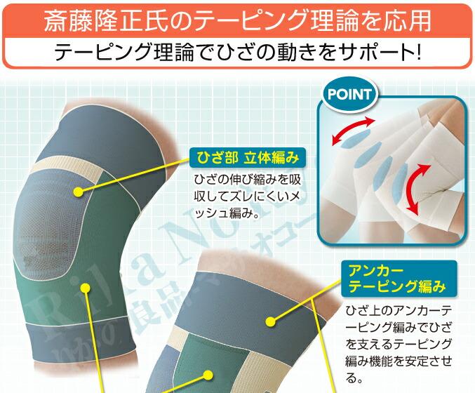 斎藤隆正氏のテーピング理論を応用   テーピング理論でひざの動きをサポート!   ひざ部 立体編み   両サイドのテーピングがクロスする事でひざを安定してサポート。   アンカー テーピング編み   ひざ上のアンカーテーピング編みでひざを支えるテーピング編み機能を安定させる。