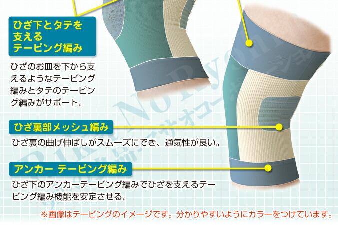 ひざ下を左右から支えるテーピング編み   ひざを左右からクロスして支えるテーピング編みでひざの左右のズレをサポート。   ひざ裏部 透かし編み   ひざ裏の曲げ伸ばしがスムーズにでき、通気性が良い。   アンカー テーピング編み   ひざ下のアンカーテーピング編みでひざを支えるテーピング編み機能を安定させる。   ※画像はテーピングのイメージです。分かりやすいようにカラーをつけています。