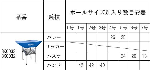 【モルテン・molten ボールかご】折りたたみ式平型ボールカゴ 屋内用 背高タイプ BK0033