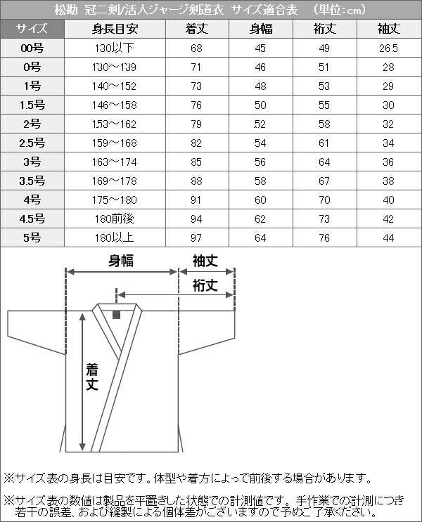 松勘 活人ジャージ剣道衣 サイズ適合表