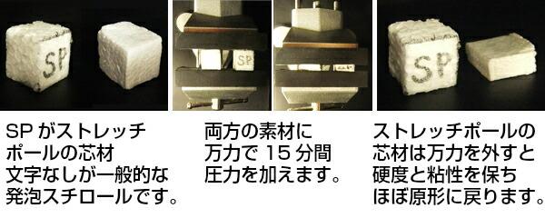 芯材の耐久実験