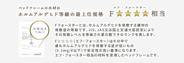 F☆☆☆☆(エフ・フォースター)相当