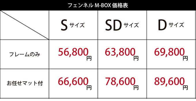 フェンネルM-BOX価格表