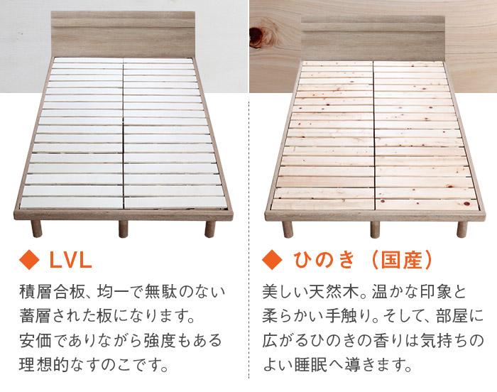 LVL/ひのき(国産)