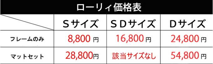 ローリィマットセット価格表