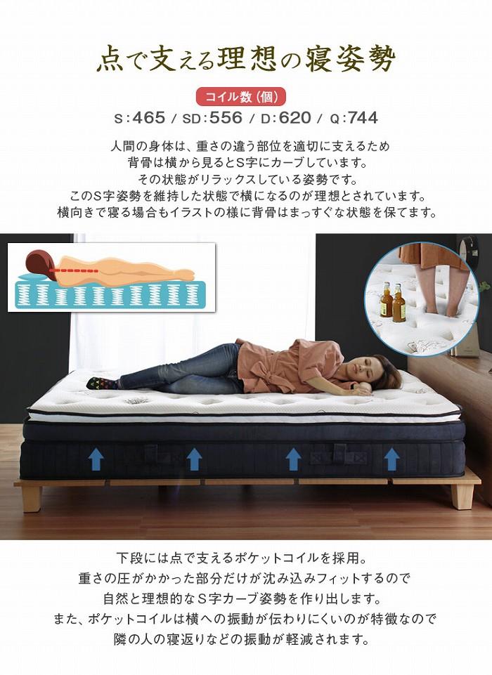 点で支える理想の寝姿勢