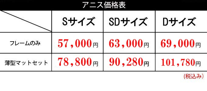 アニス価格表