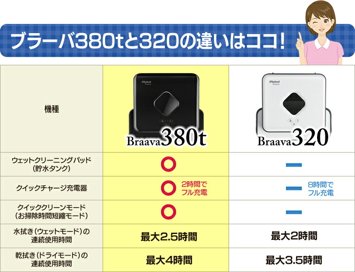 ブラーバ380tと320の違いはココ!