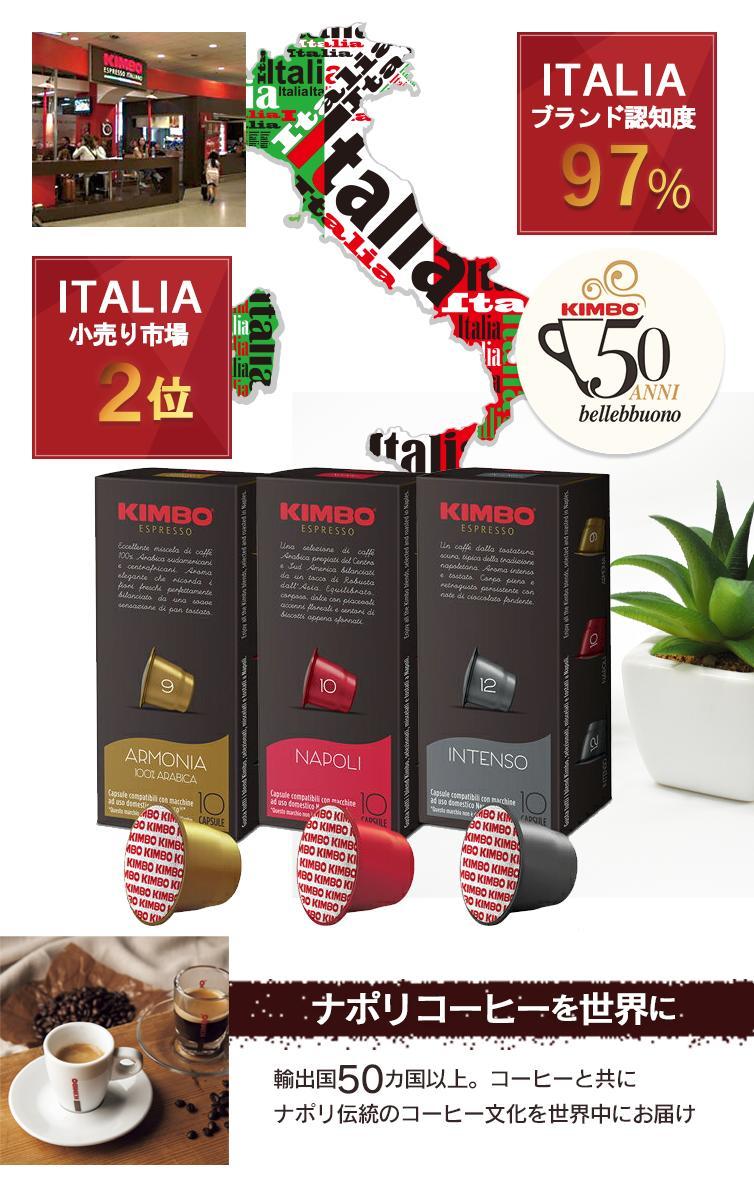 キンボはイタリアでのブランド知名度97%