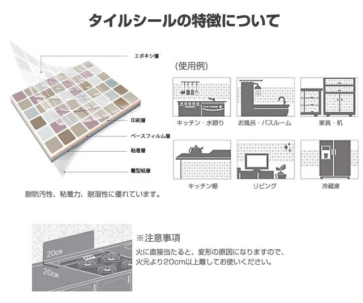 【防水・耐熱】モザイクブリックタイルシールの特徴について