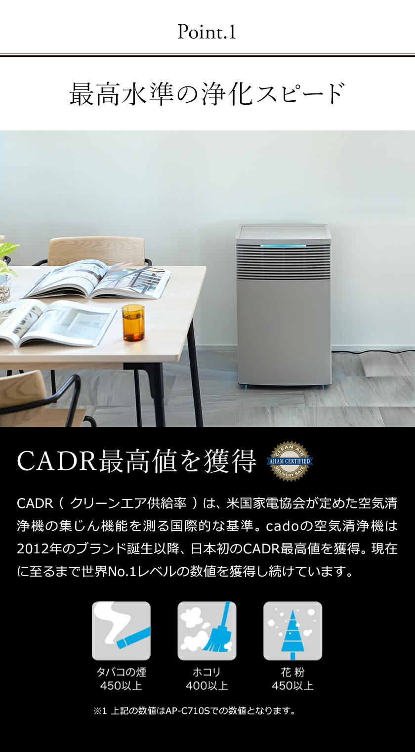 CADR最高値を獲得した空気清浄機