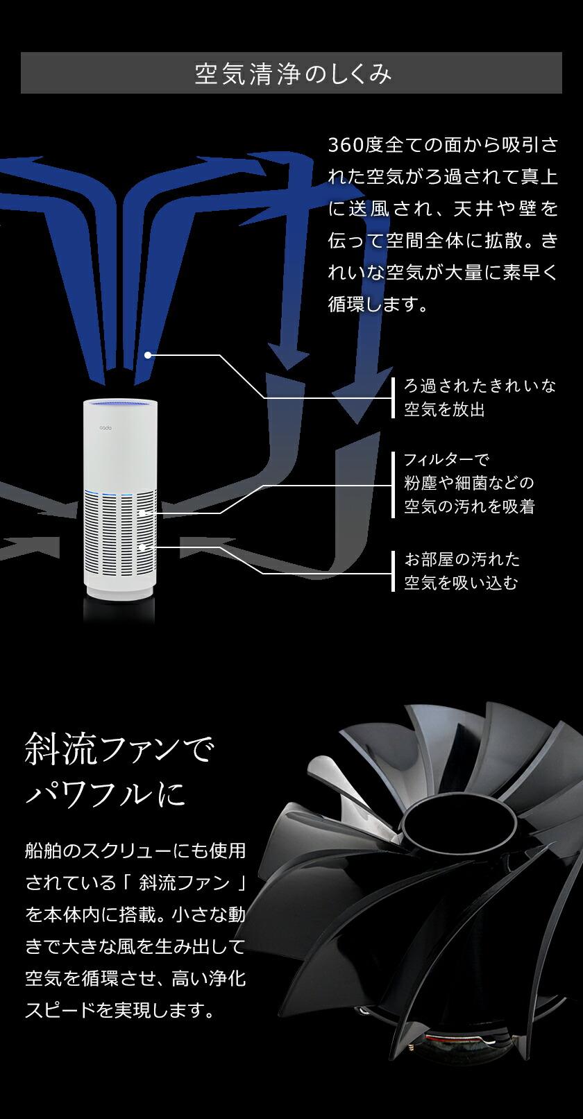 空間全体にろ過した空気を排出するカドーの空気清浄機