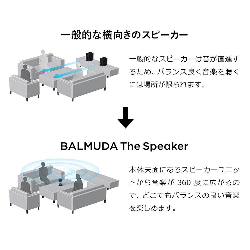 無指向性スピーカーのバルミューダのザ・スピーカー