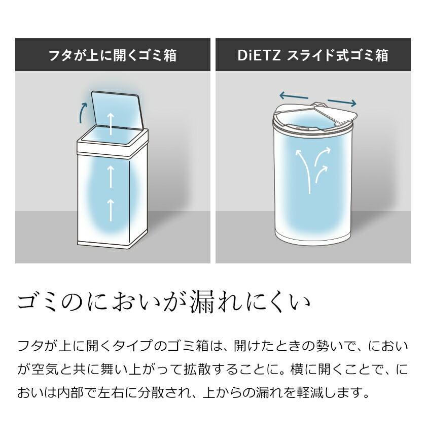 ゴミの臭いが漏れにくい横スライド方式のDiETZゴミ箱
