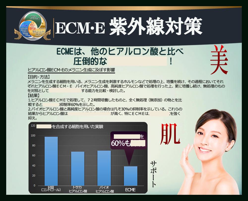 ヒアルロン酸 サプリECM-E 効果 紫外線防御 飲む美白サプリ実験データで証明