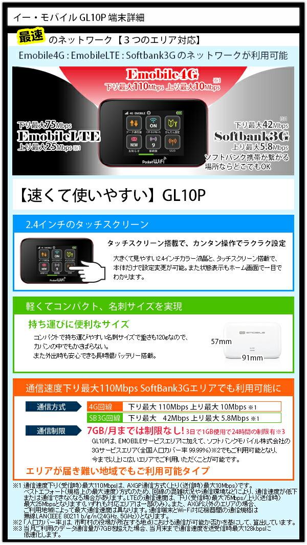 RTMモバイル WiFiレンタル イーモバイル GL10P 詳細01