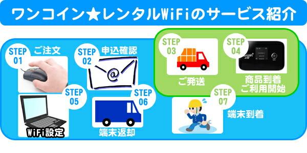 イーモバイル LTE WiFi Emobile LTE wifiレンタル レンタルWiFi wifi レンタル レンタル wifi RTMmobile wifi無線 インターネット ネット ポケットwifi LTE サービス紹介