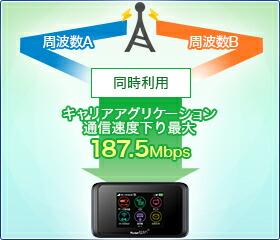 502HWレンタル商品詳細01