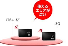 GL04Pレンタル商品詳細03