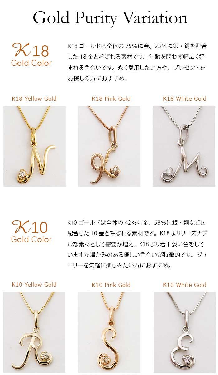 ゴールドK18/K10