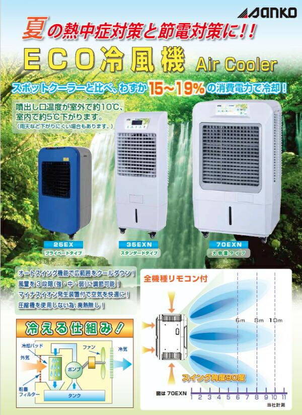 サンコー 業務用 冷風機 真夏の熱中症対策に